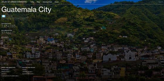 Urban data Guatemala City